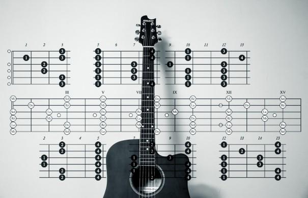 【ギター講座】ⅠM7のコードトーン!7ポジション別に紹介!【メジャーセブンス】